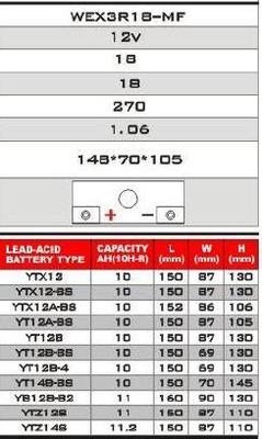 Accu Lithium 12 volt 18 ampere R